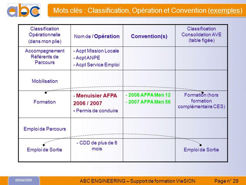 Mots clés : Classification, Opération et Convention (exemples)