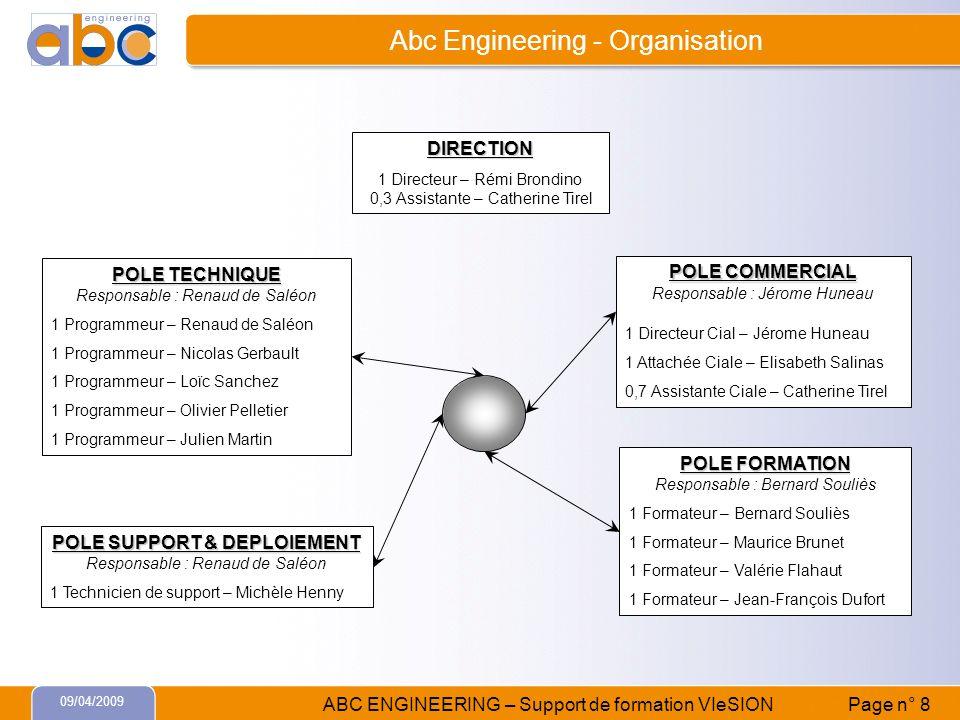 Abc Engineering - Organisation