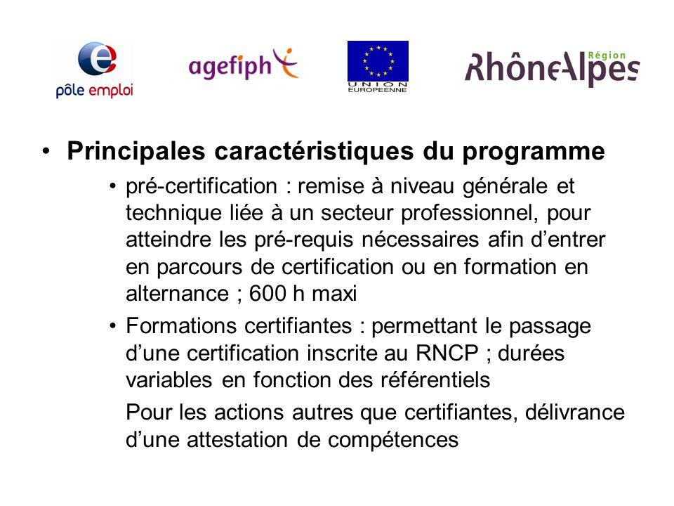 Principales caractéristiques du programme