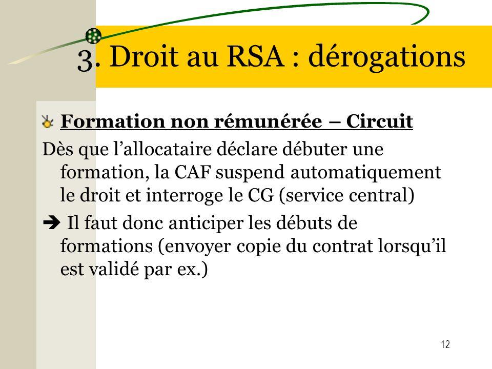 3. Droit au RSA : dérogations