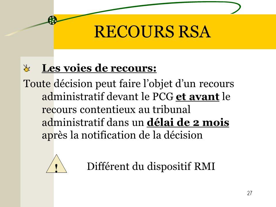 RECOURS RSA ! Les voies de recours: