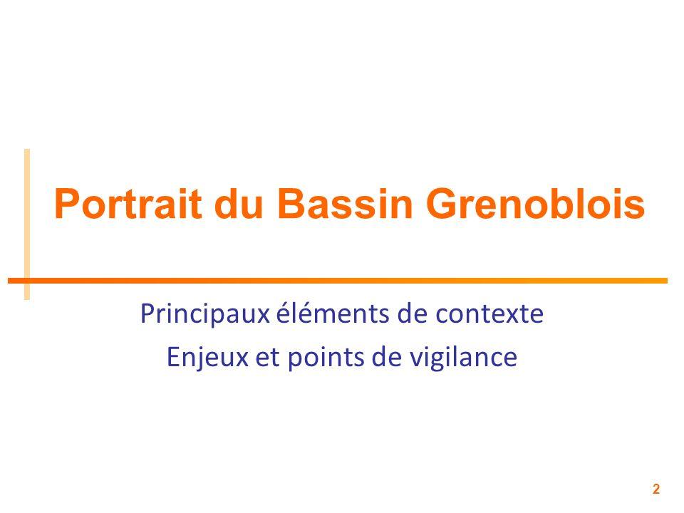 Portrait du Bassin Grenoblois