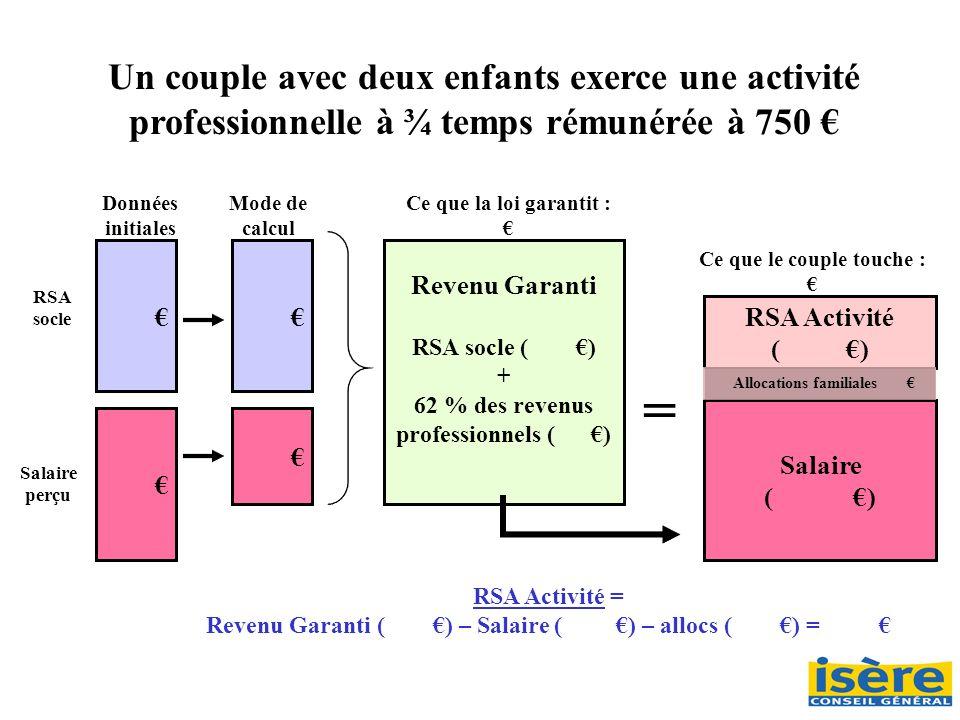 Un couple avec deux enfants exerce une activité professionnelle à ¾ temps rémunérée à 750 €