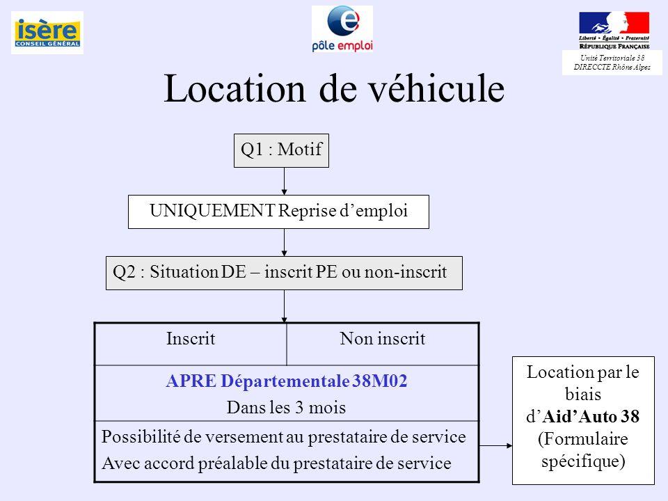 Location de véhicule Q1 : Motif UNIQUEMENT Reprise d'emploi