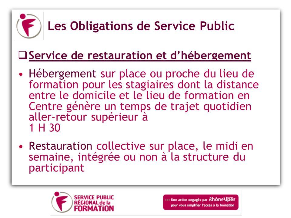 Les Obligations de Service Public