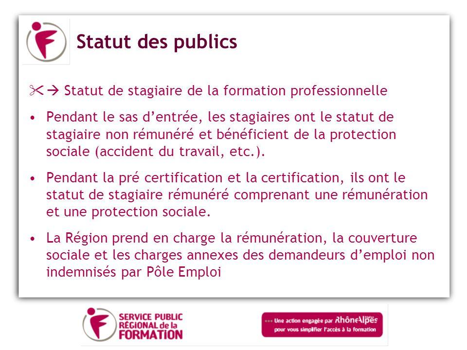 Statut des publics  Statut de stagiaire de la formation professionnelle.