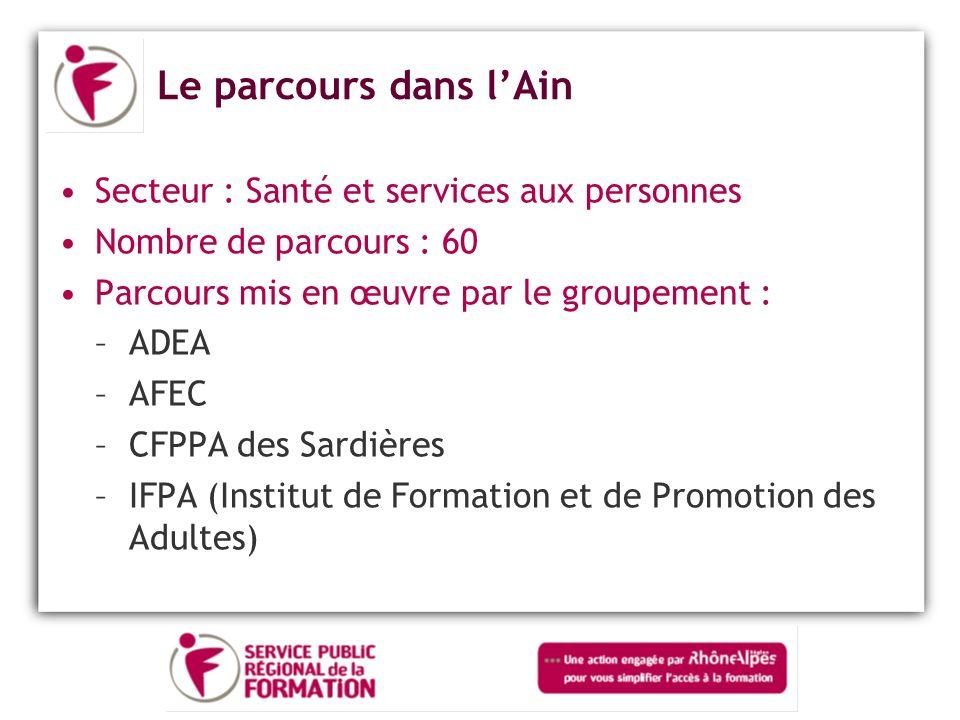 Le parcours dans l'Ain Secteur : Santé et services aux personnes