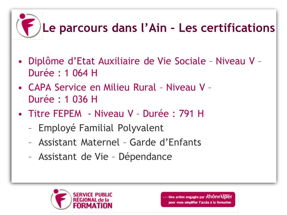 Le parcours dans l'Ain – Les certifications