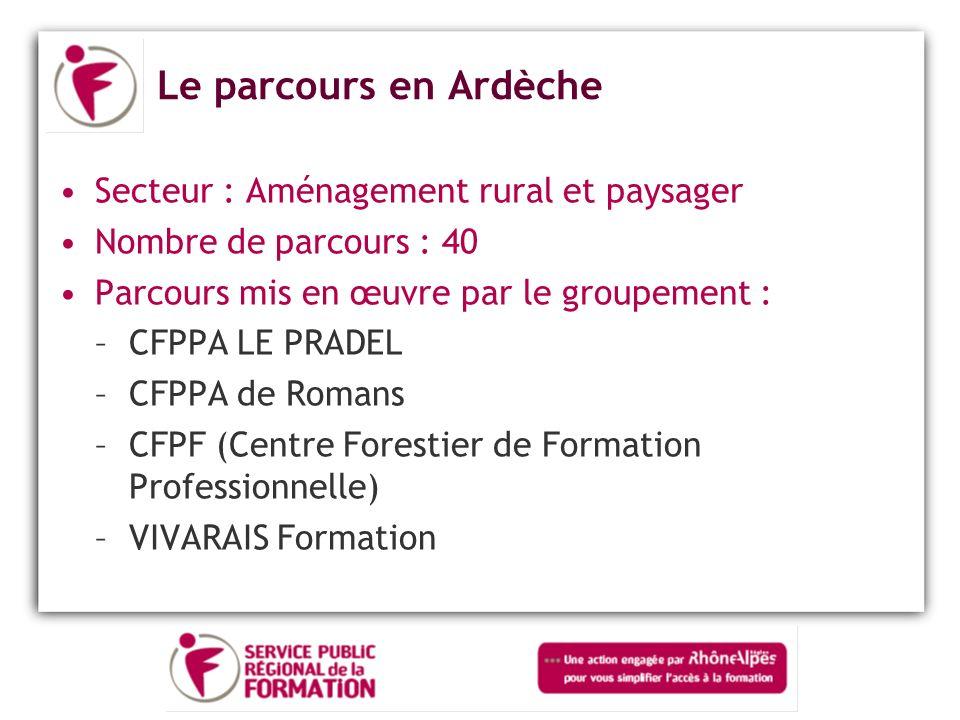 Le parcours en Ardèche Secteur : Aménagement rural et paysager