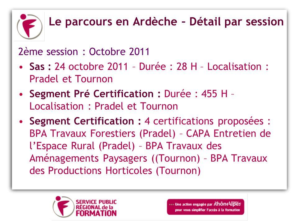 Le parcours en Ardèche – Détail par session