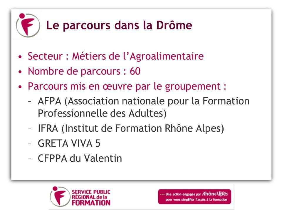Le parcours dans la Drôme