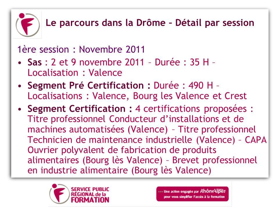 Le parcours dans la Drôme – Détail par session