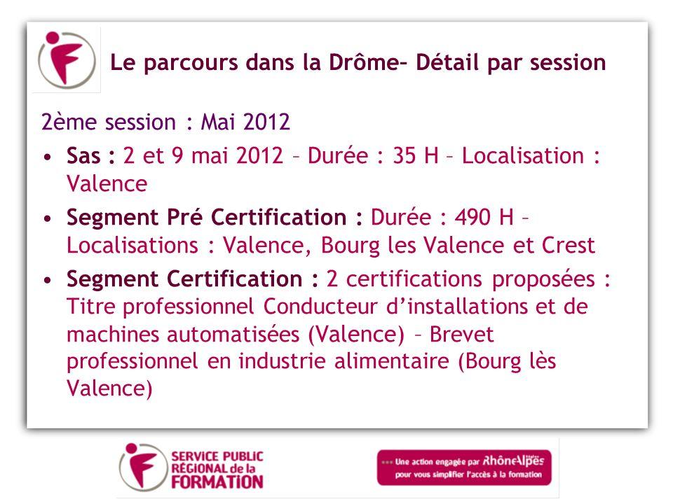 Le parcours dans la Drôme– Détail par session