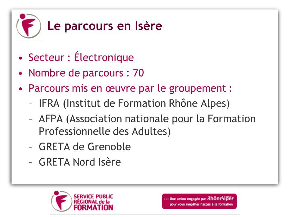 Le parcours en Isère Secteur : Électronique Nombre de parcours : 70