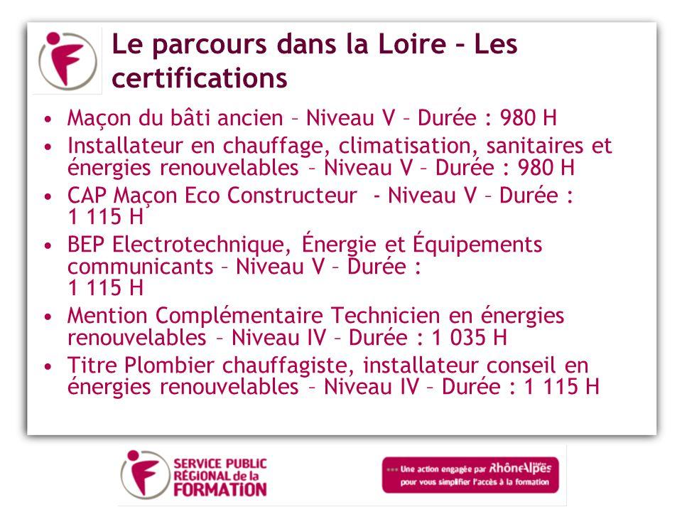 Le parcours dans la Loire – Les certifications
