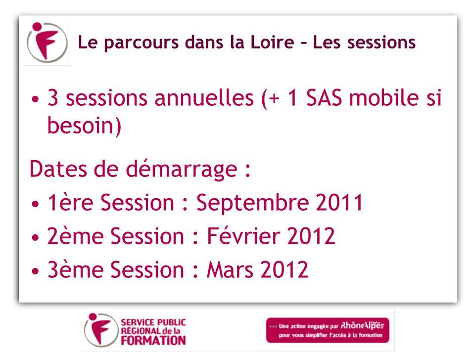 Le parcours dans la Loire – Les sessions