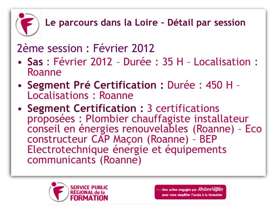 Le parcours dans la Loire – Détail par session