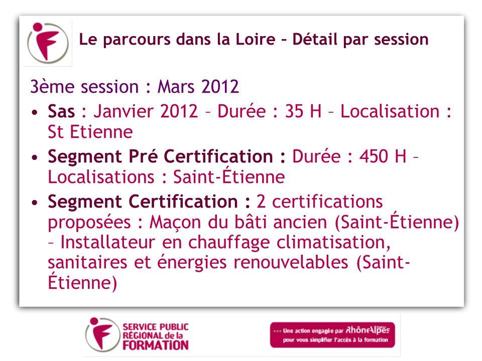 Sas : Janvier 2012 – Durée : 35 H – Localisation : St Etienne