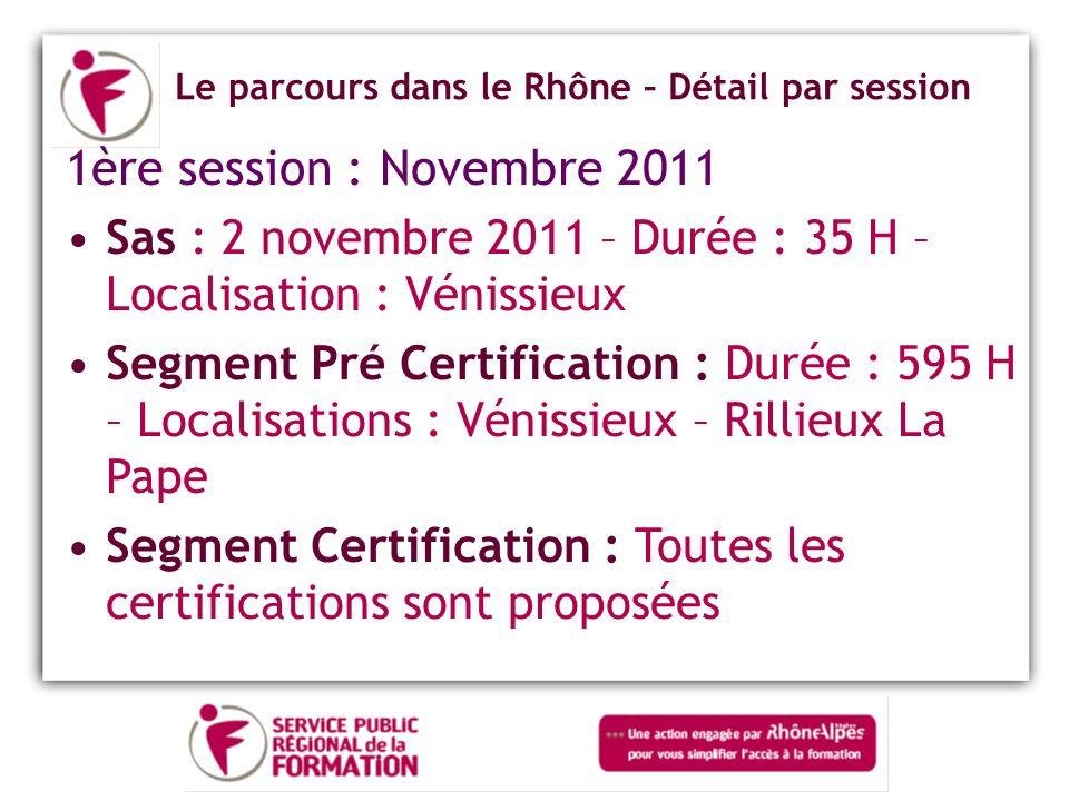 Le parcours dans le Rhône – Détail par session