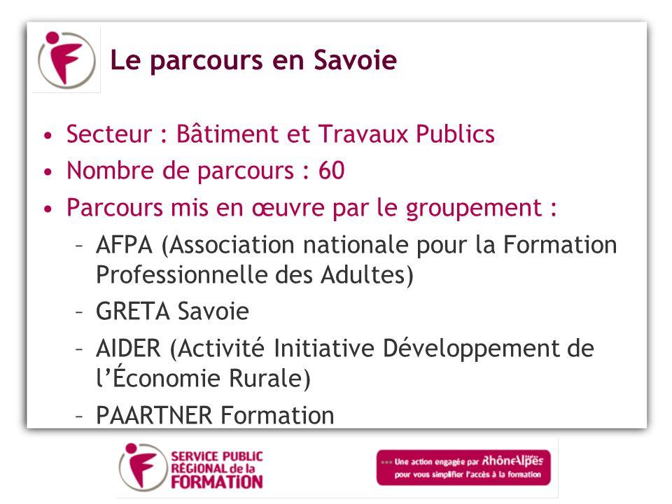 Le parcours en Savoie Secteur : Bâtiment et Travaux Publics