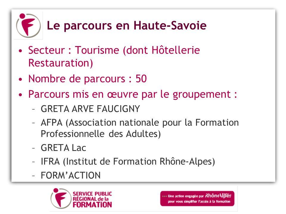 Le parcours en Haute-Savoie