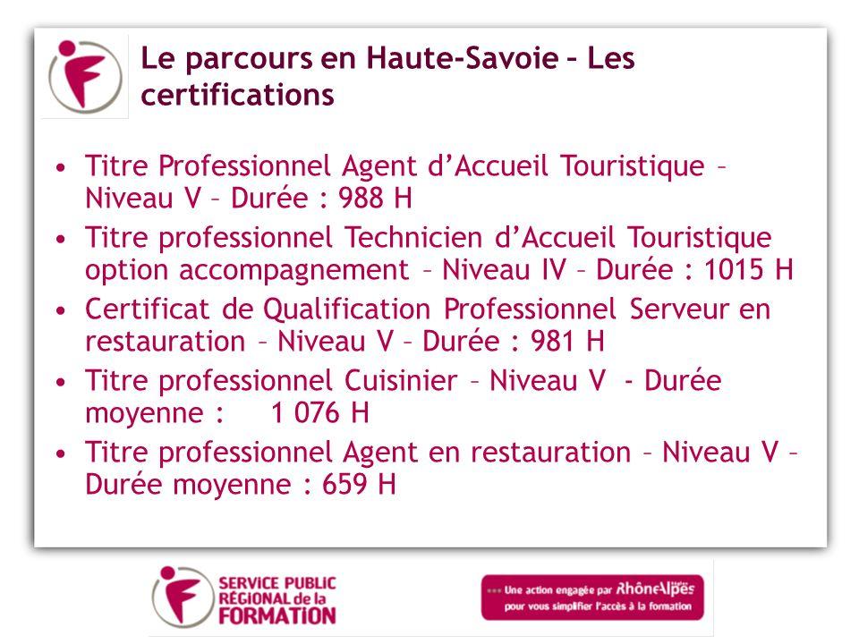 Le parcours en Haute-Savoie – Les certifications