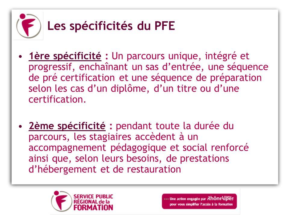 Les spécificités du PFE
