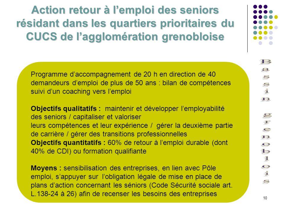 Action retour à l'emploi des seniors résidant dans les quartiers prioritaires du CUCS de l'agglomération grenobloise