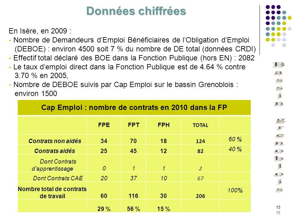 Données chiffrées Données chiffrées En Isère, en 2009 :