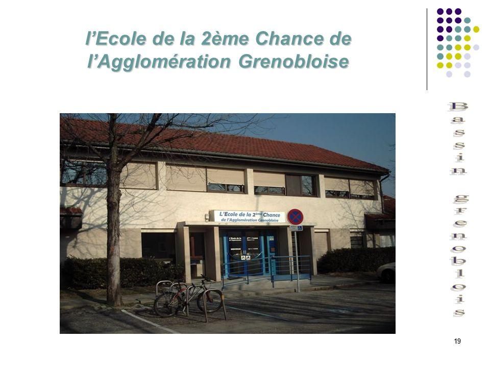 l'Ecole de la 2ème Chance de l'Agglomération Grenobloise