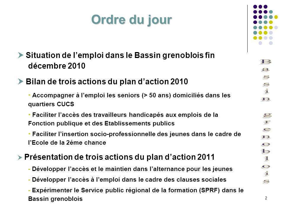 Ordre du jour  Situation de l'emploi dans le Bassin grenoblois fin décembre 2010.  Bilan de trois actions du plan d'action 2010.