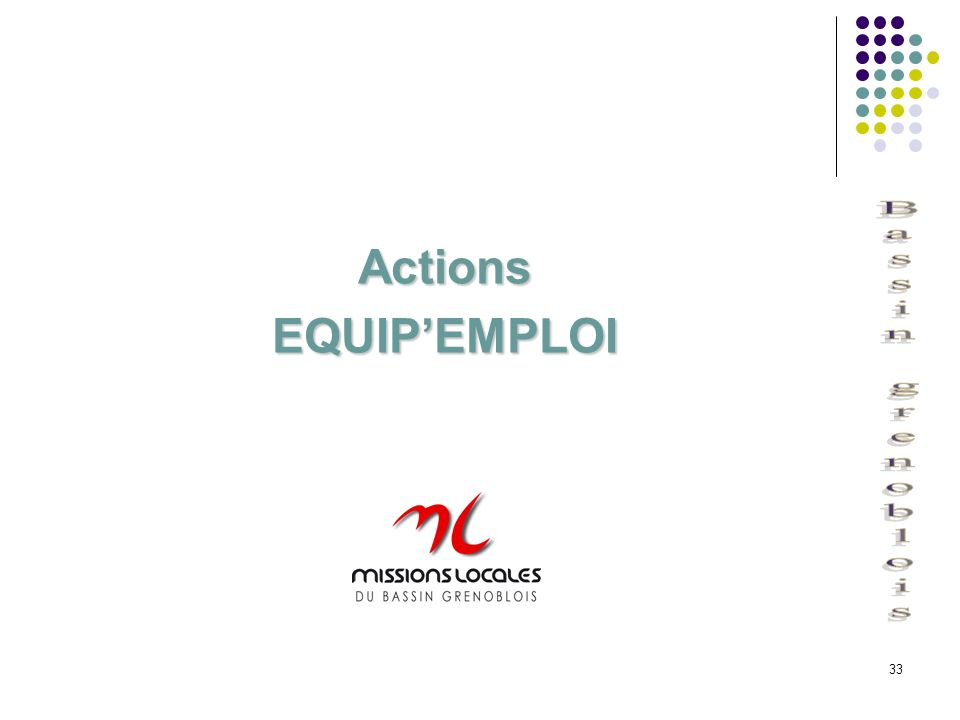 Actions EQUIP'EMPLOI