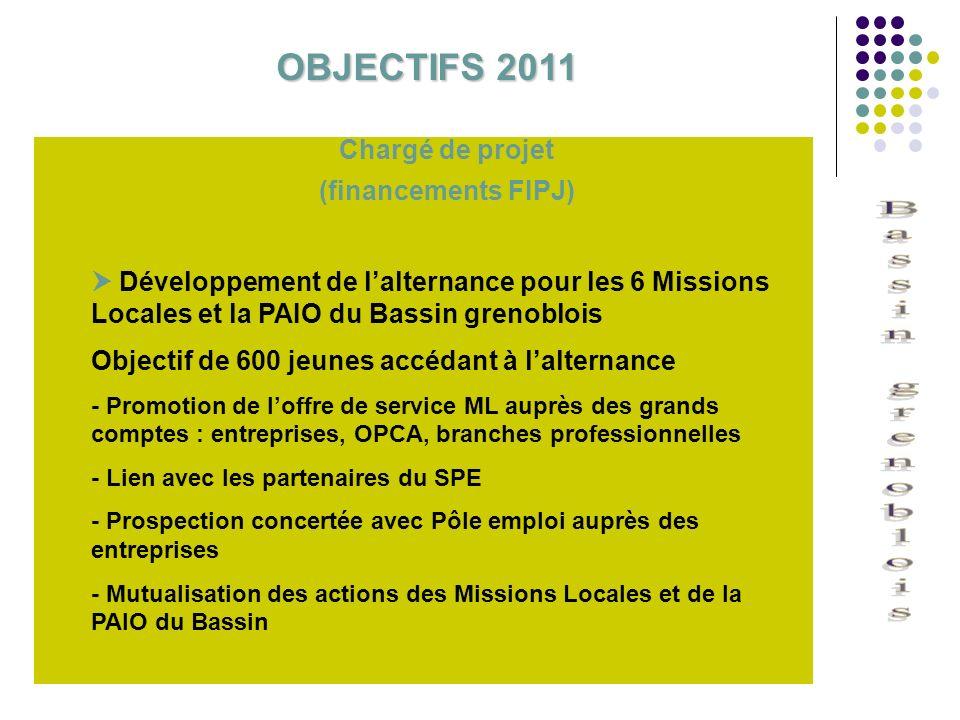 OBJECTIFS 2011 Chargé de projet (financements FIPJ)