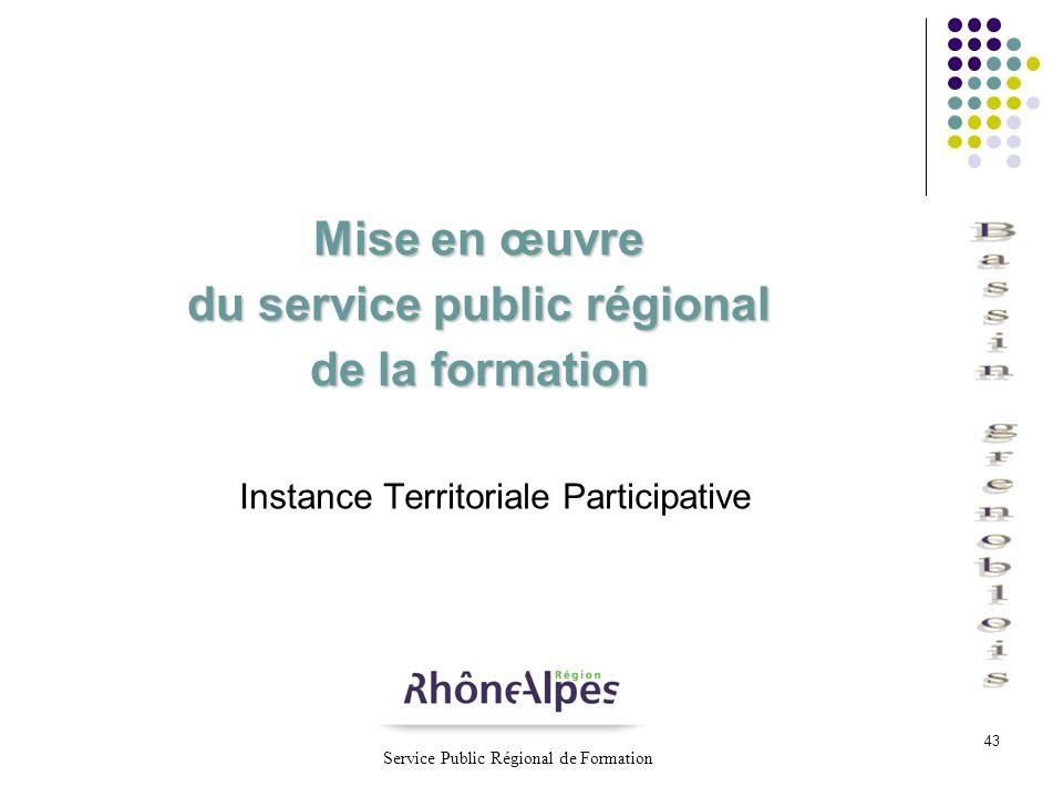 Mise en œuvre du service public régional de la formation