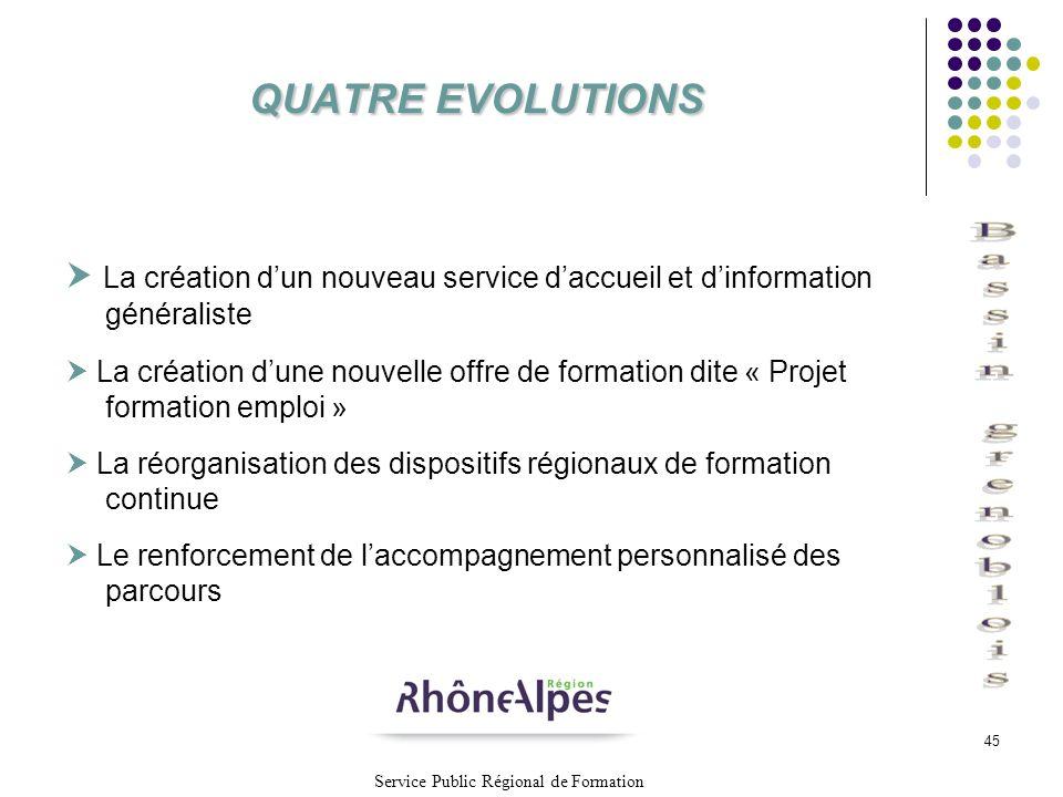 QUATRE EVOLUTIONS  La création d'un nouveau service d'accueil et d'information généraliste.