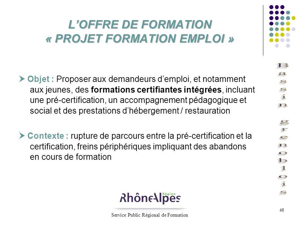L'OFFRE DE FORMATION « PROJET FORMATION EMPLOI »
