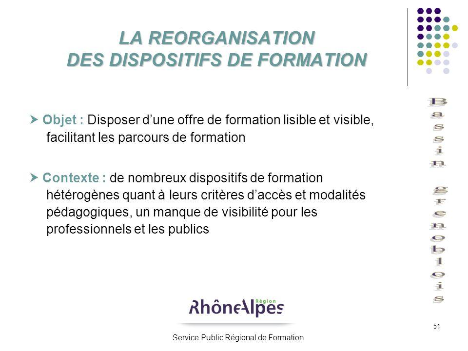 LA REORGANISATION DES DISPOSITIFS DE FORMATION