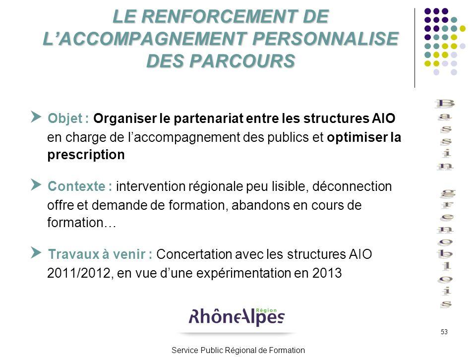 LE RENFORCEMENT DE L'ACCOMPAGNEMENT PERSONNALISE DES PARCOURS