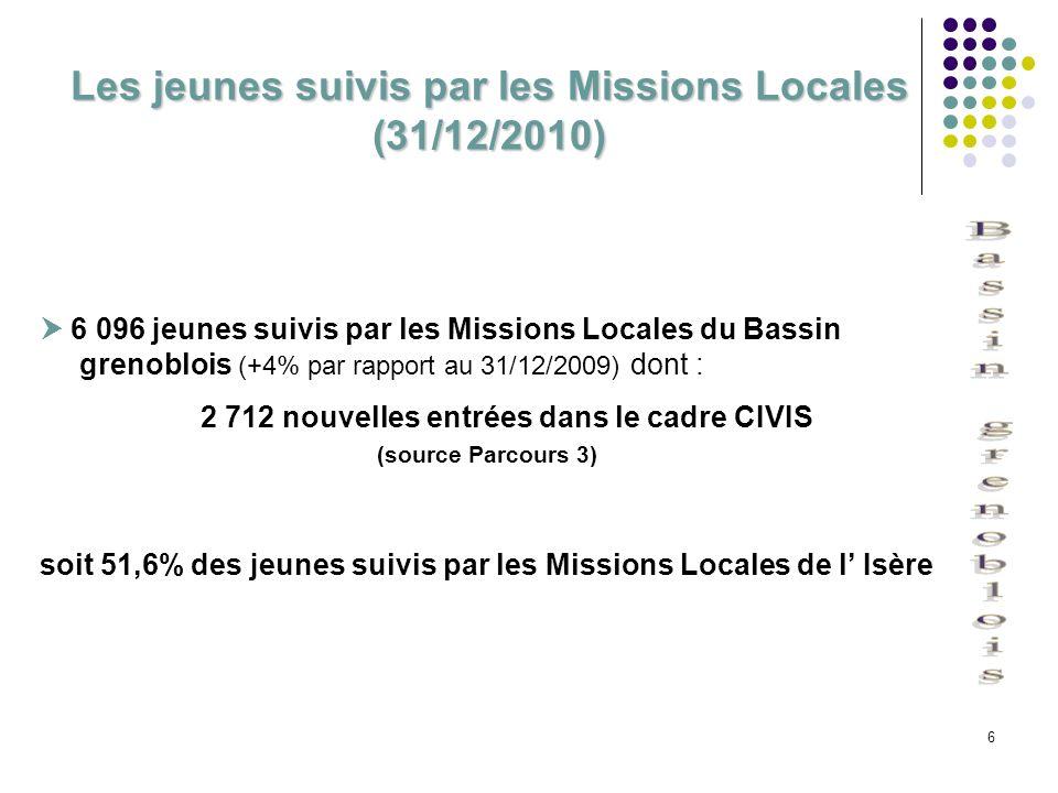 Les jeunes suivis par les Missions Locales (31/12/2010)