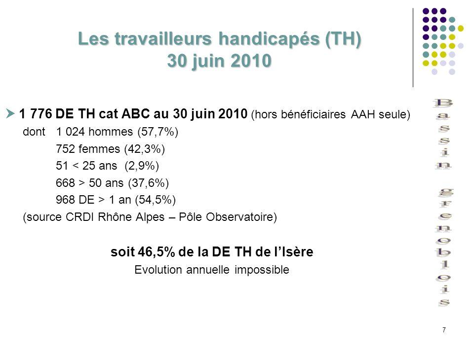 Les travailleurs handicapés (TH) 30 juin 2010