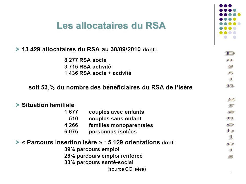 Les allocataires du RSA