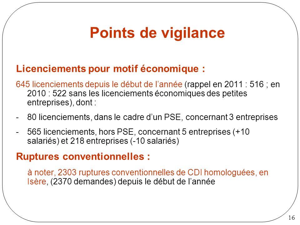 Points de vigilance Licenciements pour motif économique :