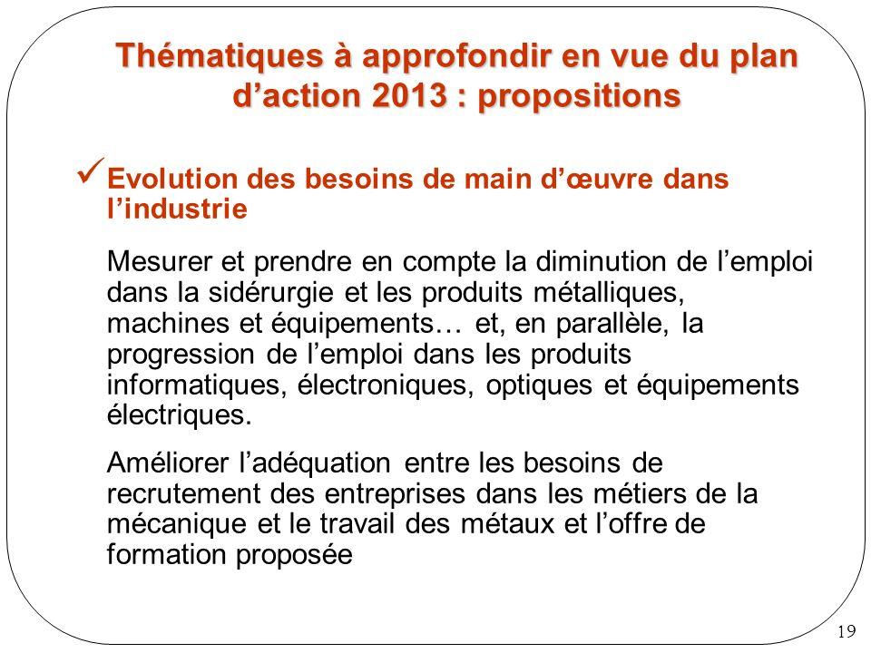 Thématiques à approfondir en vue du plan d'action 2013 : propositions