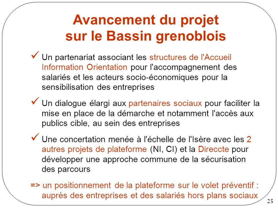 Avancement du projet sur le Bassin grenoblois