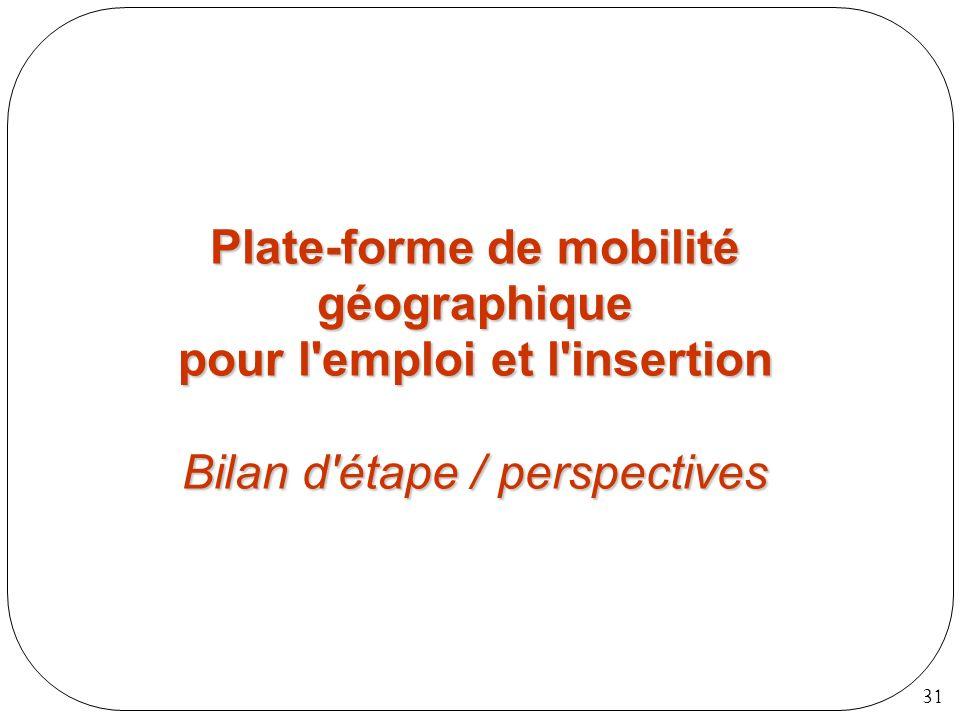 Plate-forme de mobilité géographique pour l emploi et l insertion Bilan d étape / perspectives