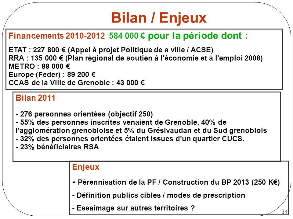Bilan / EnjeuxFinancements 2010-2012 584 000 € pour la période dont : ETAT : 227 800 € (Appel à projet Politique de a ville / ACSE)