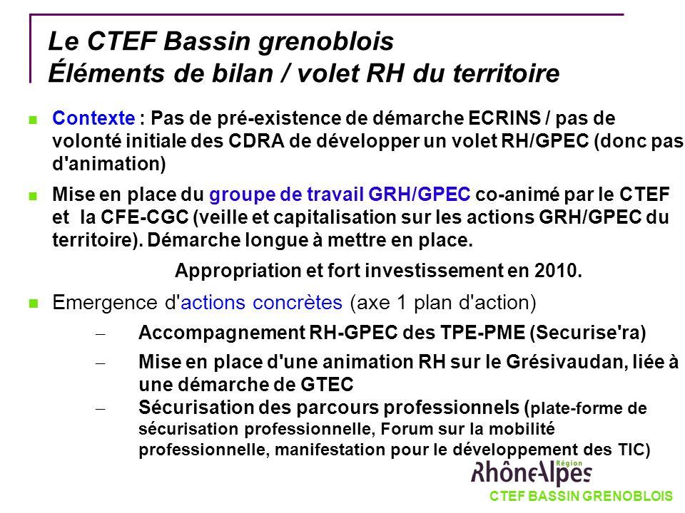 Le CTEF Bassin grenoblois Éléments de bilan / volet RH du territoire
