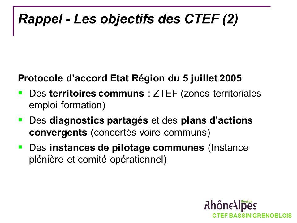 Rappel - Les objectifs des CTEF (2)