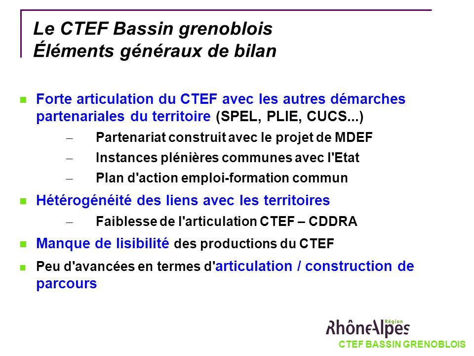 Le CTEF Bassin grenoblois Éléments généraux de bilan