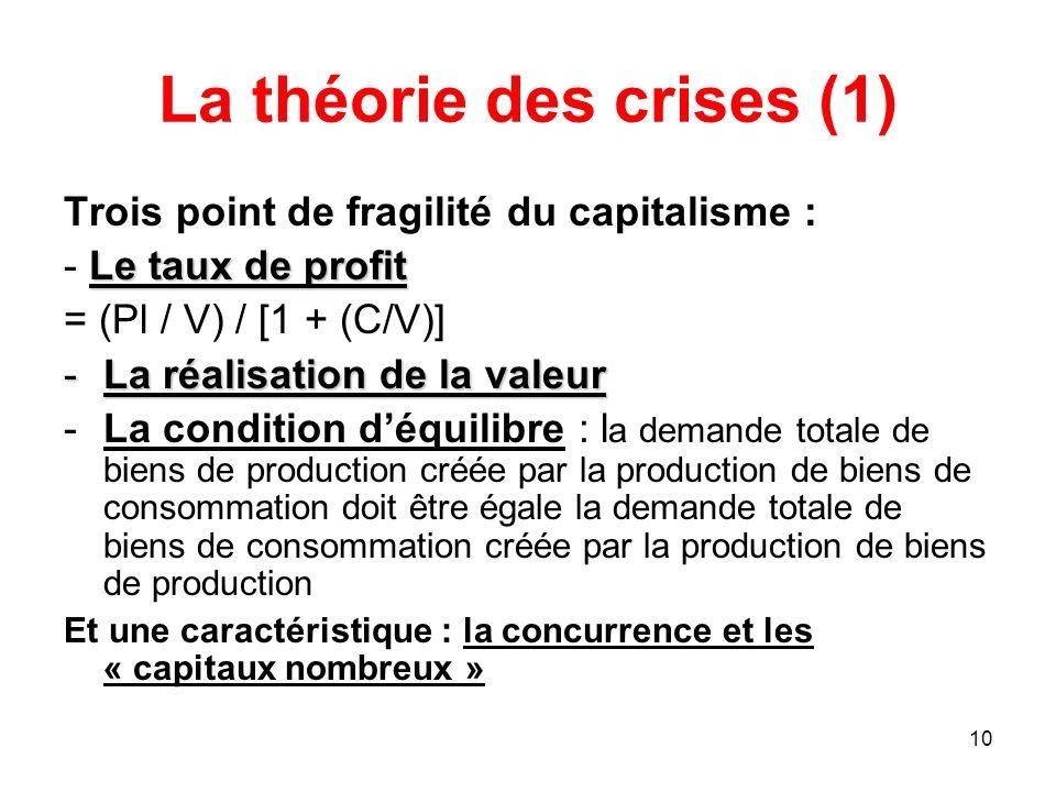 La théorie des crises (1)